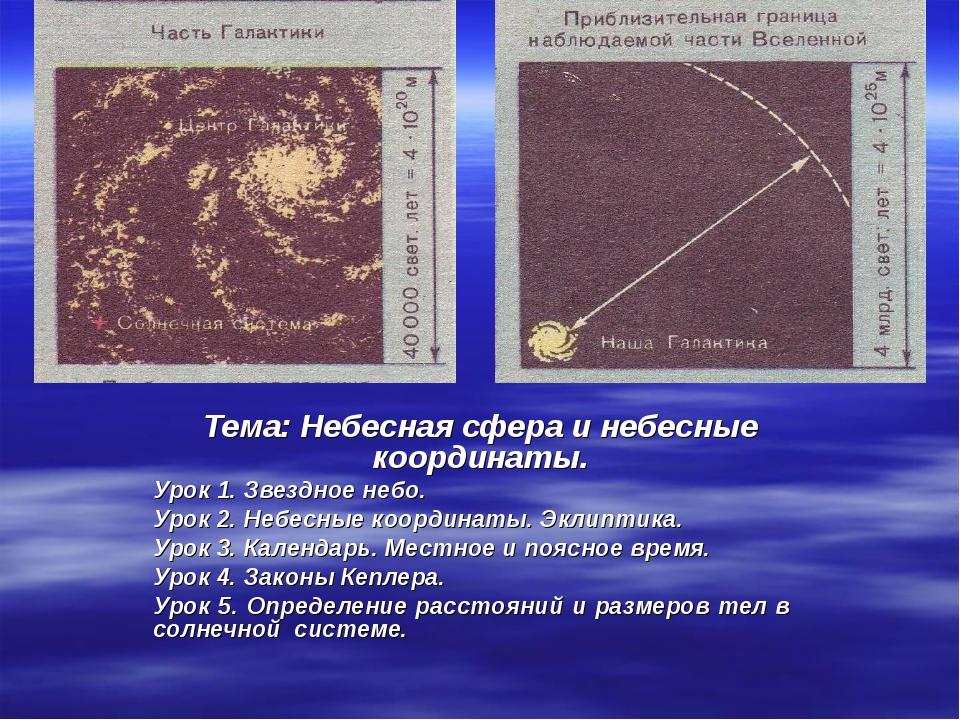 Тема: Небесная сфера и небесные координаты. Урок 1. Звездное небо. Урок 2. Не...