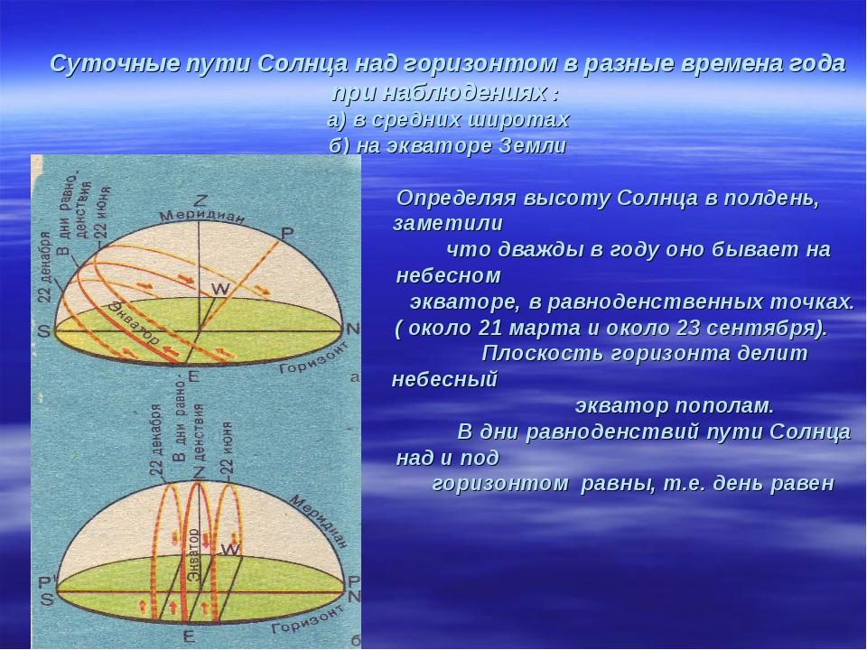 Суточные пути Солнца над горизонтом в разные времена года при наблюдениях : а...