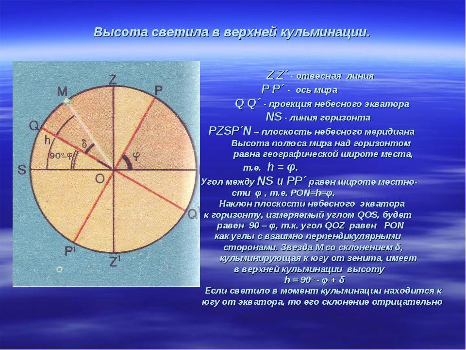 Высота светила в верхней кульминации. Z Z´ - отвесная линия Р Р´ - ось мира Q...