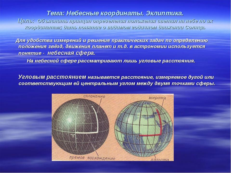 Тема: Небесные координаты. Эклиптика. Цель: Объяснить принцип определения пол...