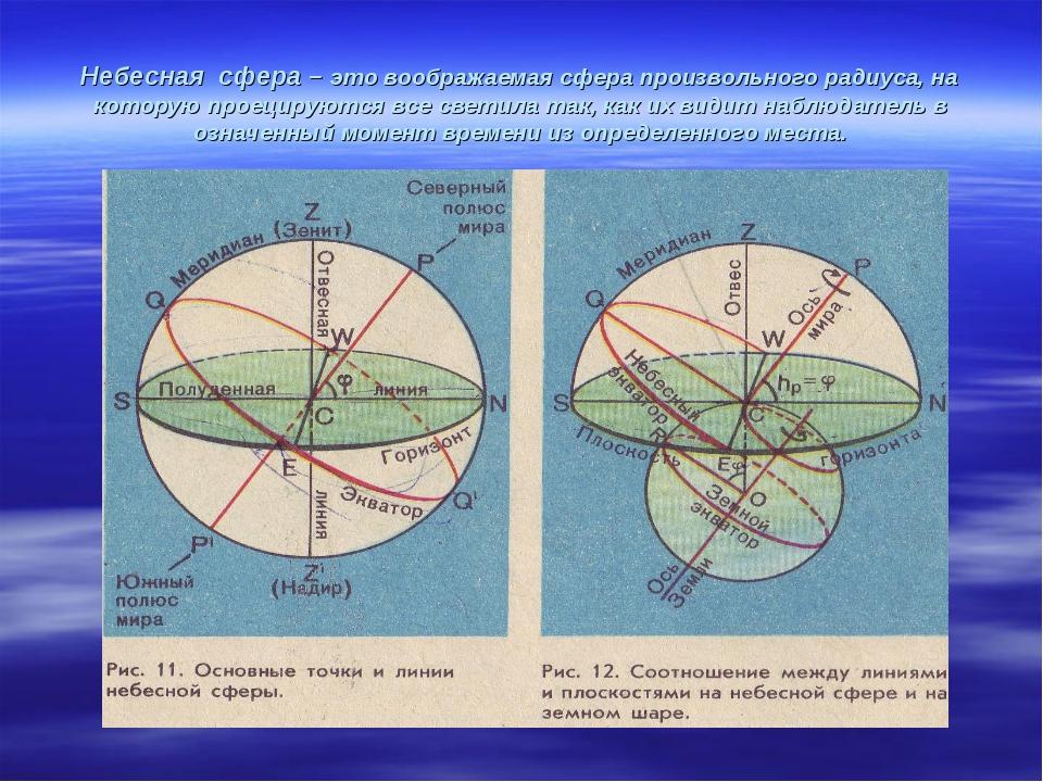 Небесная сфера – это воображаемая сфера произвольного радиуса, на которую про...