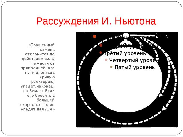 Рассуждения И. Ньютона «Брошенный камень отклонится по действием силы тяжести...