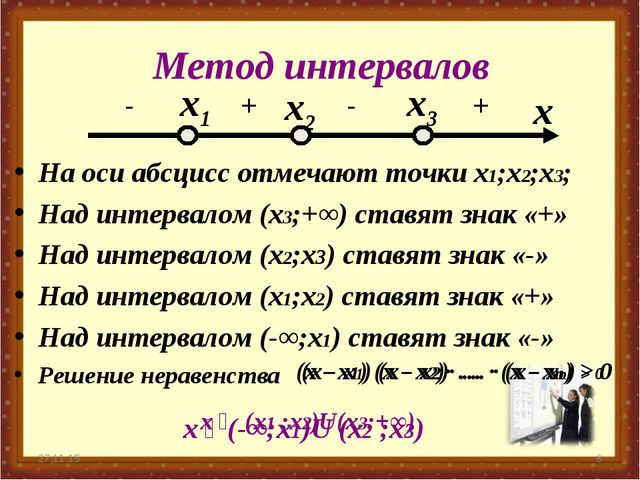 Метод интервалов На оси абсцисс отмечают точки х1;х2;х3; Над интервалом (х3;+...