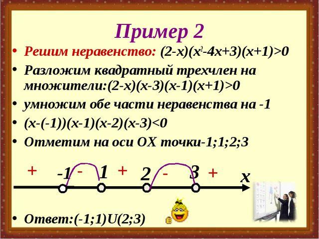 Пример 2 Решим неравенство: (2-х)(х2-4х+3)(х+1)>0 Разложим квадратный трехчле...