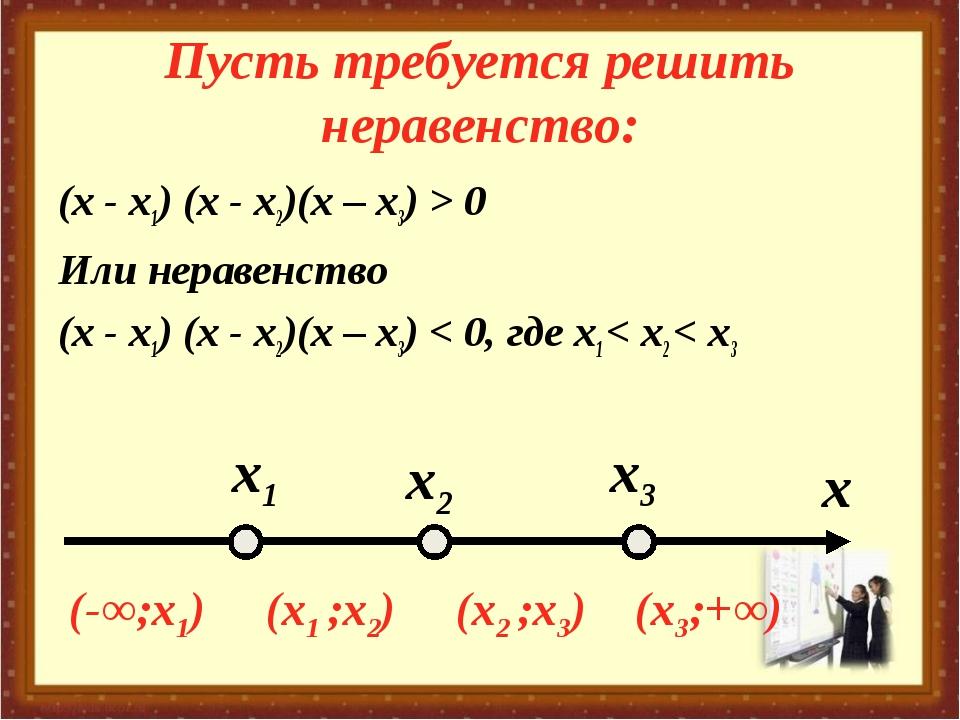 Пусть требуется решить неравенство: (х - х1) (х - х2)(х – х3) > 0 Или неравен...