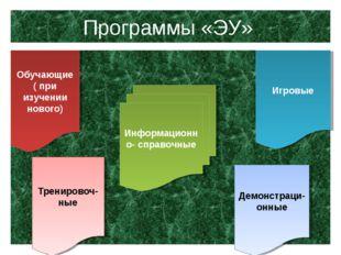 Программы «ЭУ» Обучающие ( при изучении нового) Тренировоч-ные Информационно-