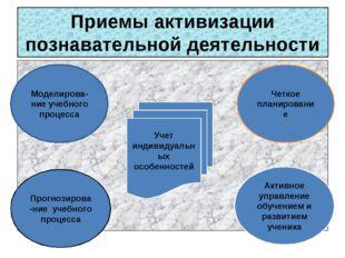 Приемы активизации познавательной деятельности Моделирова-ние учебного процес