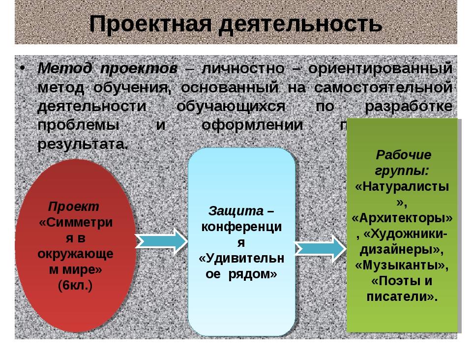 Проектная деятельность Метод проектов – личностно – ориентированный метод обу...