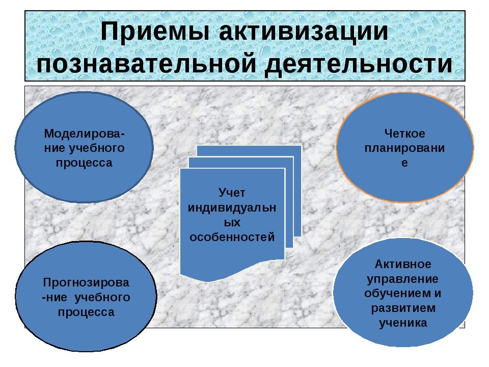 Приемы активизации познавательной деятельности Моделирова-ние учебного процес...