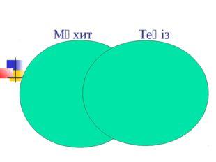 Мұхит Теңіз
