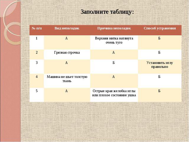 Заполните таблицу: № п/пВид неполадокПричина неполадокСпособ устранения 1...