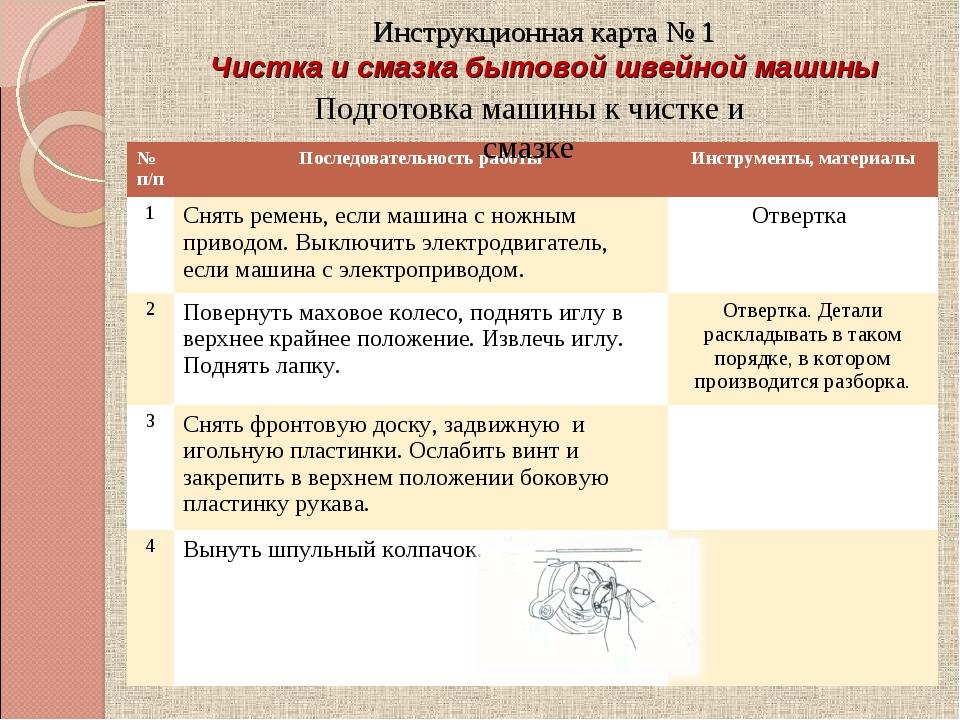 Инструкционная карта № 1 Чистка и смазка бытовой швейной машины  Подготовка...