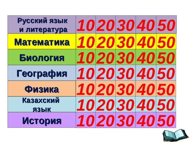 Русский язык и литература Математика Биология География Физика Казахский язык...