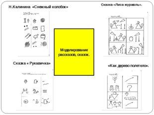 Моделирование рассказов, сказок. Н.Калинина «Снежный колобок» Сказка «Лиса жу