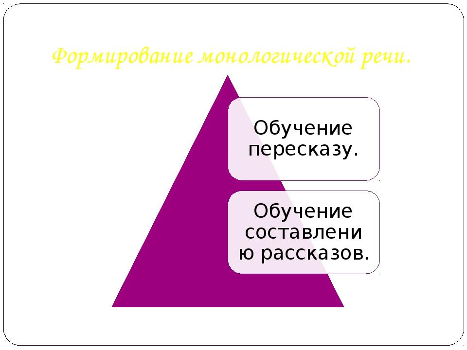 Формирование монологической речи.