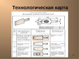 Лешуков Сергей Иванович * Технологическая карта Лешуков Сергей Иванович