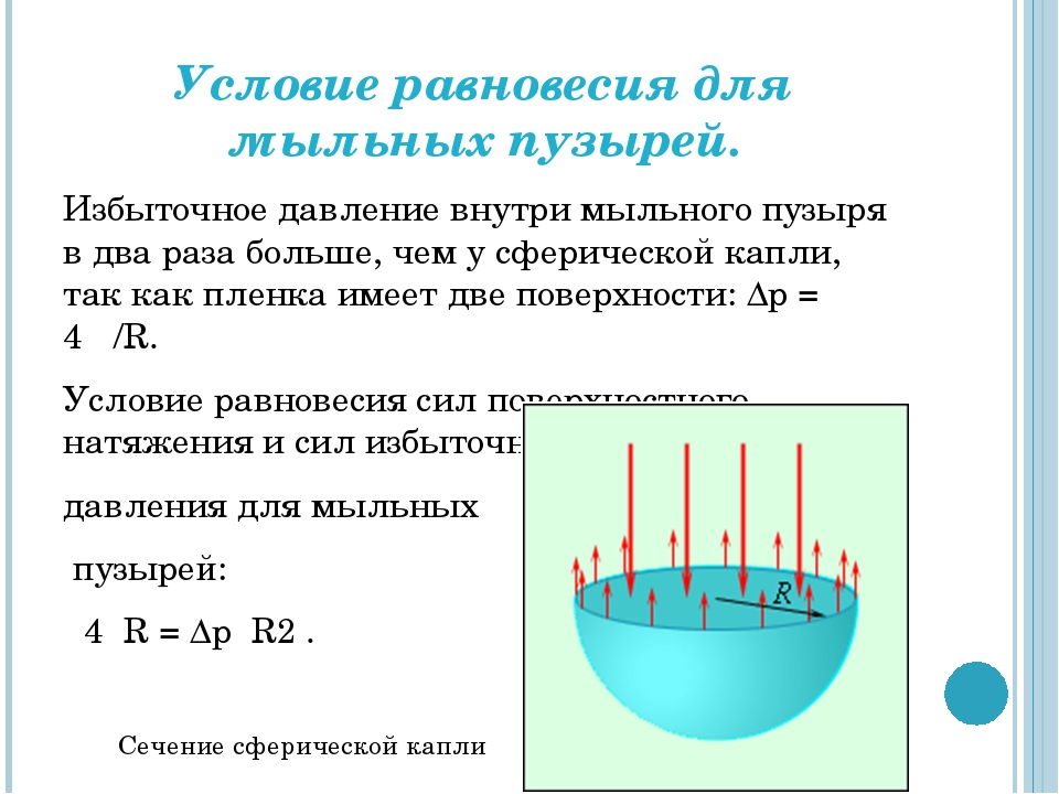 Условие равновесия для мыльных пузырей. Избыточное давление внутри мыльного п...