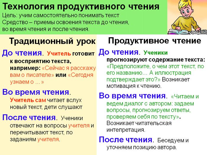 http://www.school2100.ru/img/tech/slide-reading.png