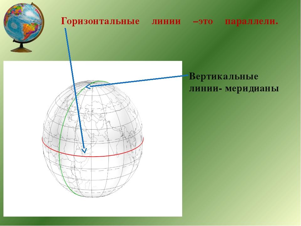 Горизонтальные линии –это параллели. Вертикальные линии- меридианы