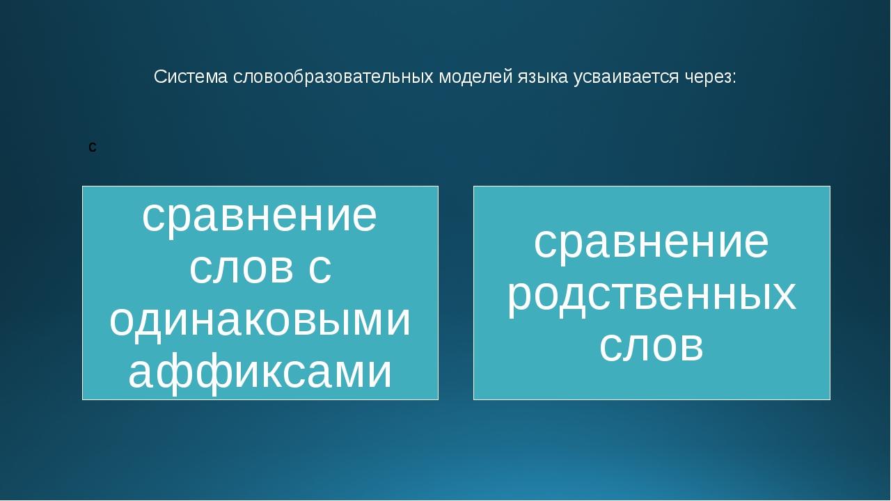 Система словообразовательных моделей языка усваивается через: