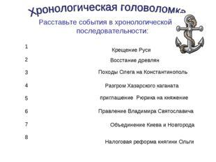 Расставьте события в хронологической последовательности: Крещение Руси 1 2 3