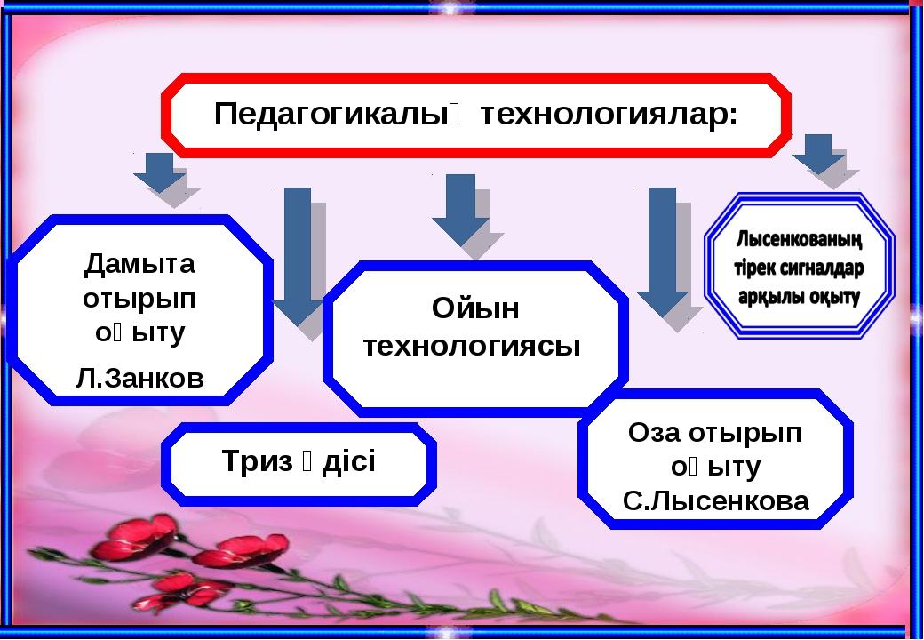Педагогикалық технологиялар: Дамыта отырып оқыту Л.Занков Триз әдісі Оза отыр...