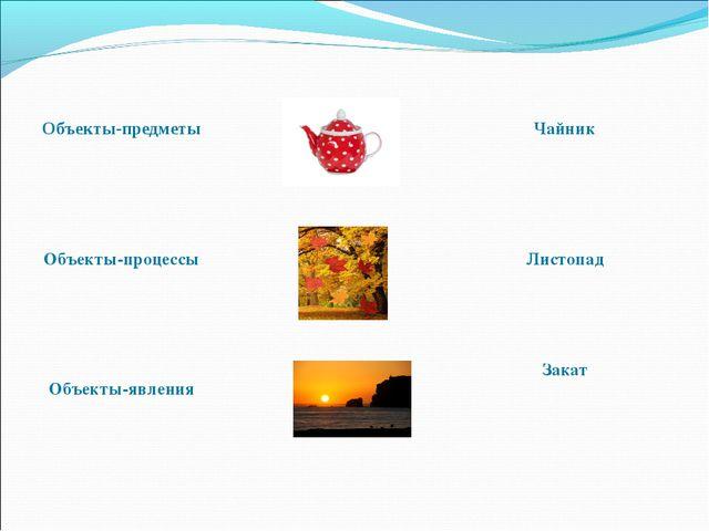 Объекты-предметы Чайник Объекты-процессы  Листопад Объекты-явления  За...