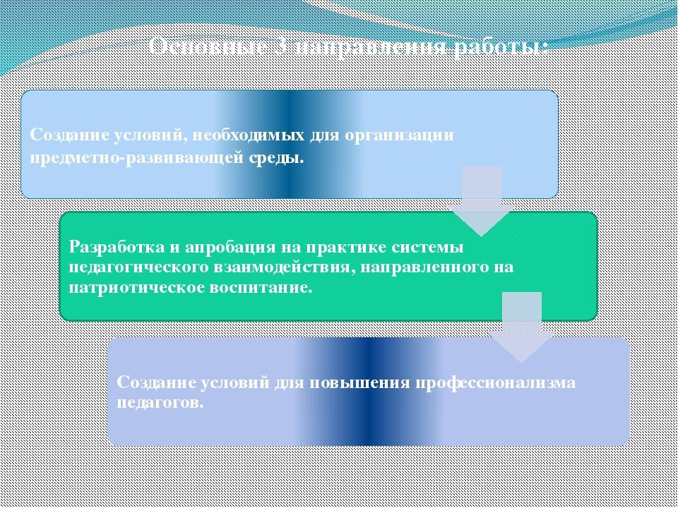 Основные 3 направления работы: