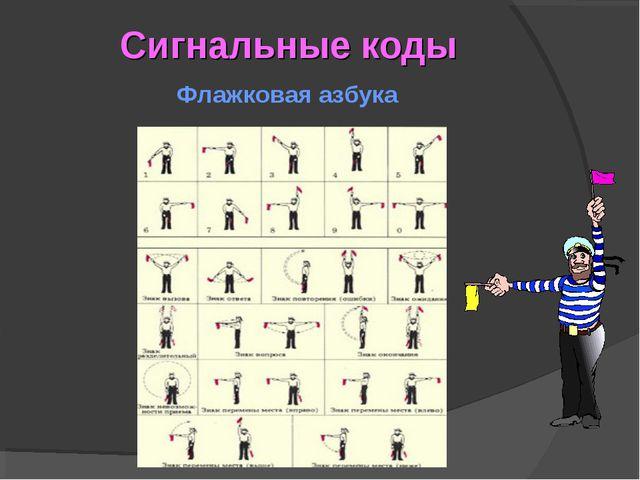 Сигнальные коды Флажковая азбука