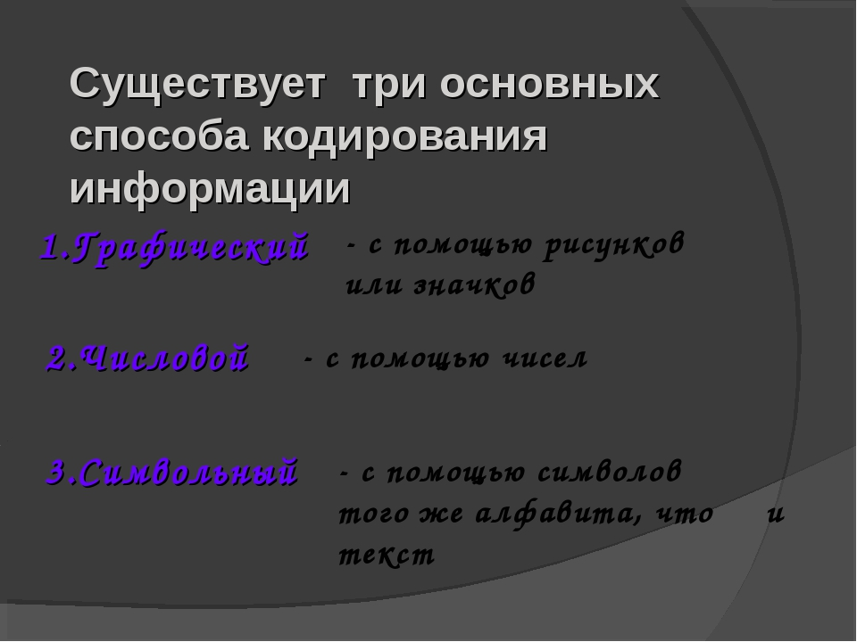 Существует три основных способа кодирования информации Графический 2.Числовой...