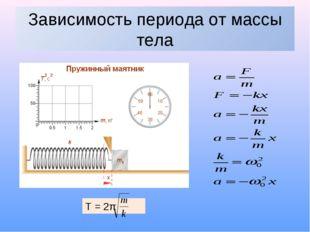 Зависимость периода от массы тела T = 2π