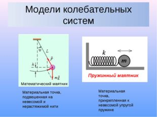 Модели колебательных систем Математический маятник Материальная точка, подвеш