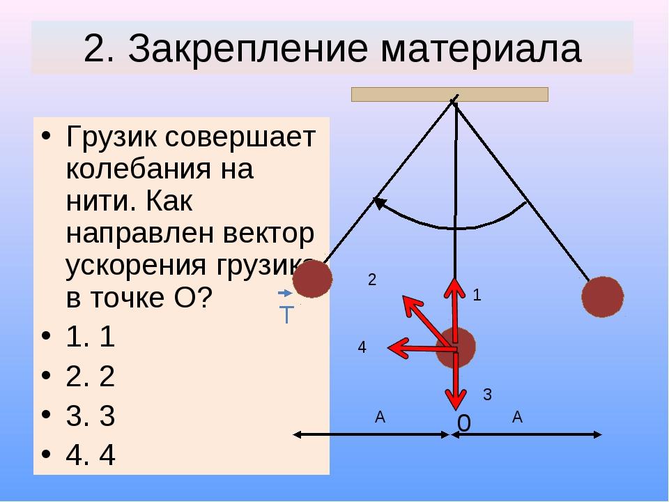Грузик совершает колебания на нити. Как направлен вектор ускорения грузика в...