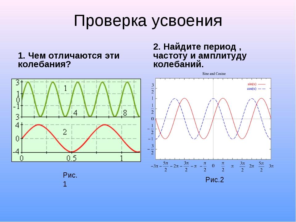 Проверка усвоения 1. Чем отличаются эти колебания? 2. Найдите период , частот...