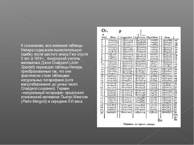 К сожалению, все значения таблицы Непера содержали вычислительную ошибку посл...