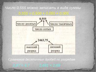 Число 0,555 можно записать в виде суммы 0,555 = 0,500 + 0,050 + 0,005 Сравнен