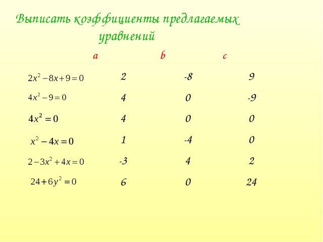 Выписать коэффициенты предлагаемых уравнений аbс 2-89 40-9 400 1...