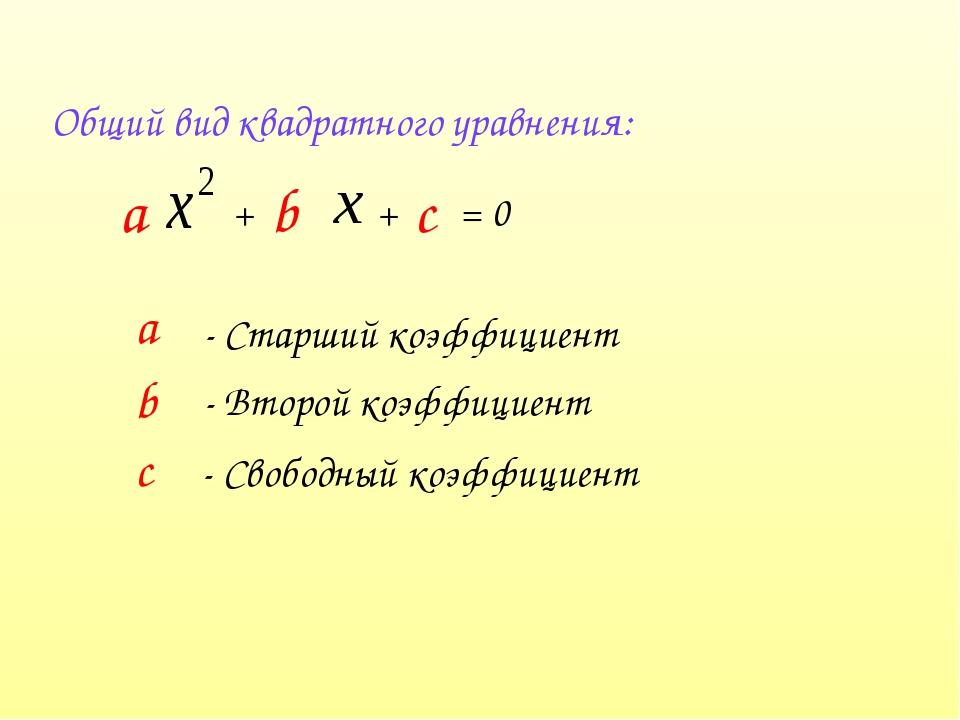 Общий вид квадратного уравнения: + b + с = 0 а - Старший коэффициент b - Втор...