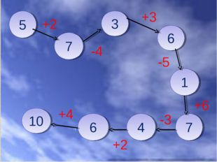 5 7 3 6 1 7 4 6 10 +2 -4 +3 -5 +6 -3 +2 +4