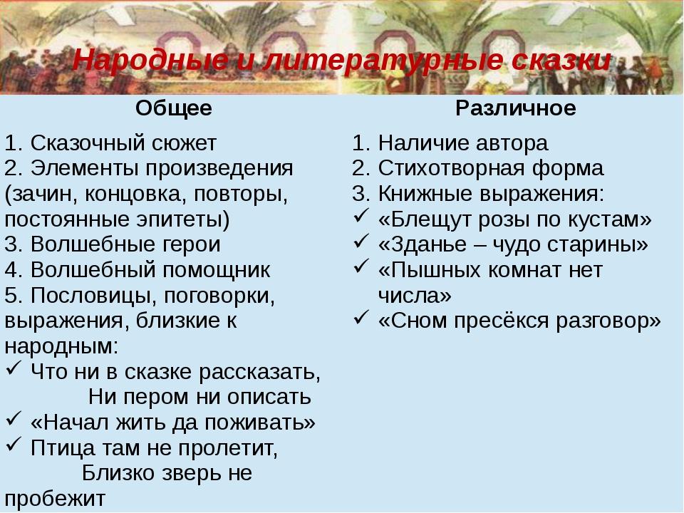 Народные и литературные сказки Общее Различное 1. Сказочный сюжет 2. Элементы...