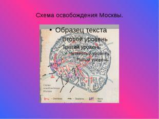 Схема освобождения Москвы.