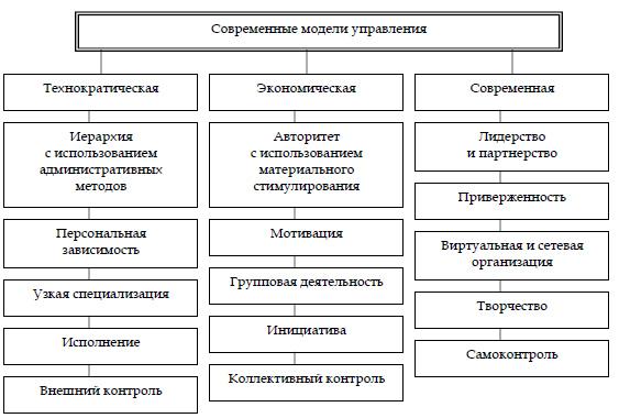 http://www.grandars.ru/images/1/review/id/1262/284da2890d.jpg