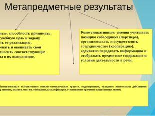 Метапредметные результаты Познавательные: использование знаково-символически