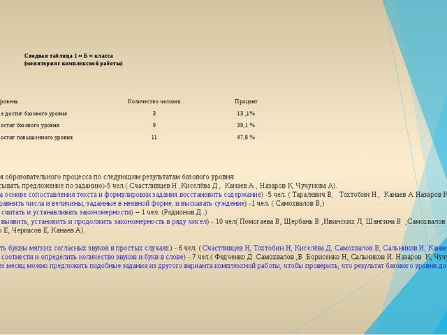 Сводная таблица 1 « Б » класса (мониторинг комплексной работы) Необходима ко...