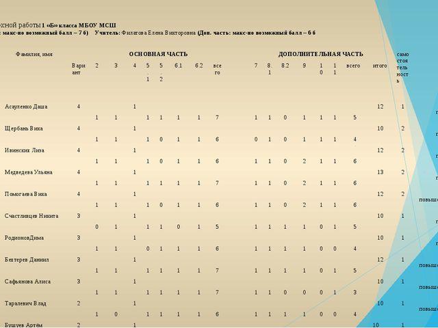 Анализ комплексной работы 1 «Б» класса МБОУ МСШ (Основная часть: макс-но во...