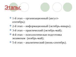 Этапы: 1-й этап – организационный (август-сентябрь); 2-й этап – информационны