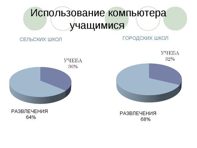 Использование компьютера учащимися СЕЛЬСКИХ ШКОЛ ГОРОДСКИХ ШКОЛ