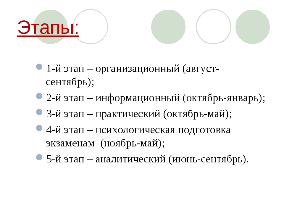 Этапы: 1-й этап – организационный (август-сентябрь); 2-й этап – информационны...