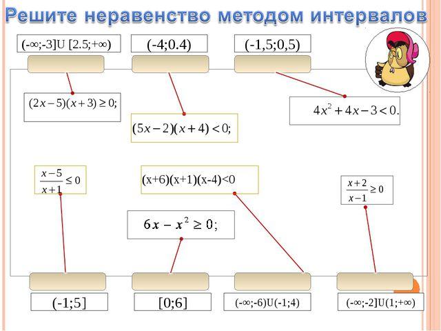 (-4;0.4) (-1,5;0,5) (-1;5] [0;6] (-∞;-6)U(-1;4) (-∞;-3]U [2.5;+∞) (-∞;-2]U(1;...