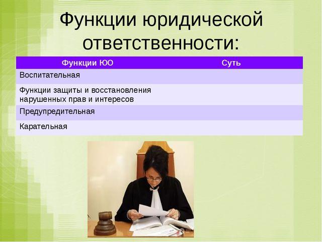 Функции юридической ответственности: Функции ЮО Суть Воспитательная Функции з...